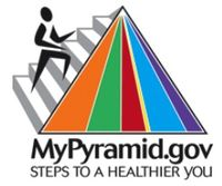 My-pyramid-usda